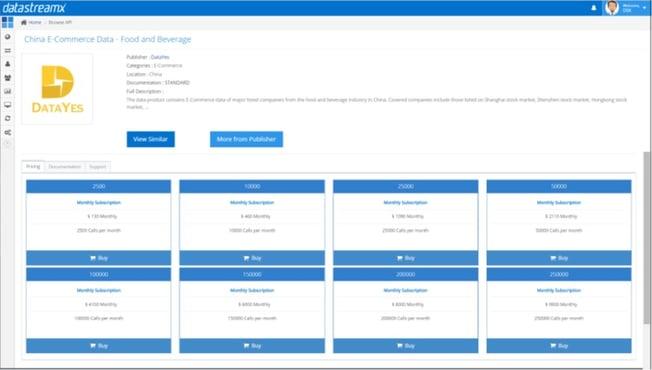 DataYes DataStreamX listing
